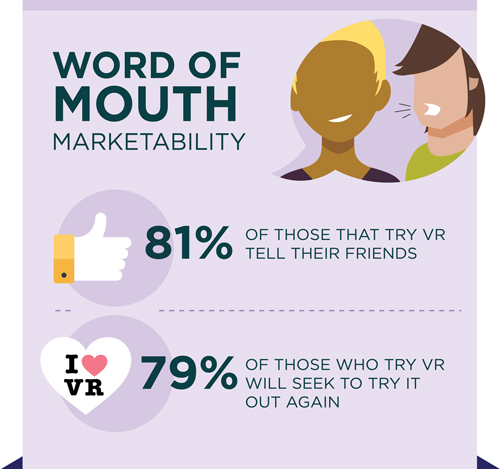 VR-Word-of-Mouth